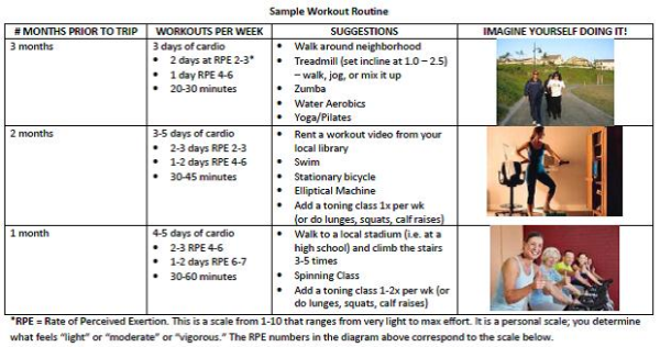 Sample Cardio Routine resized 600