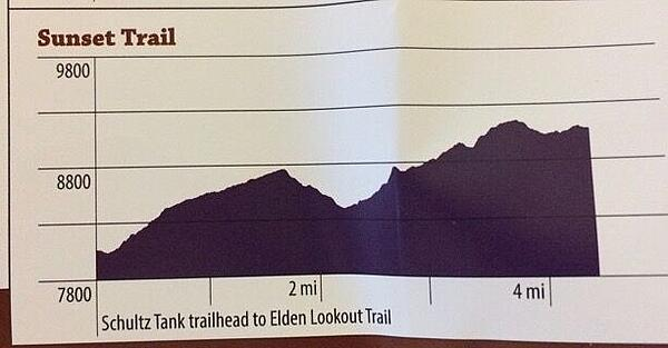 hike profile 1